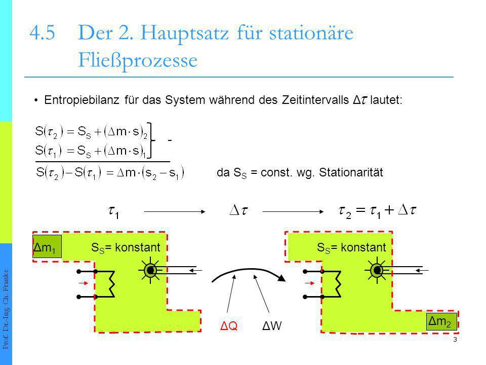 4 4.5Der 2.Hauptsatz für stationäre Fließprozesse Prof.