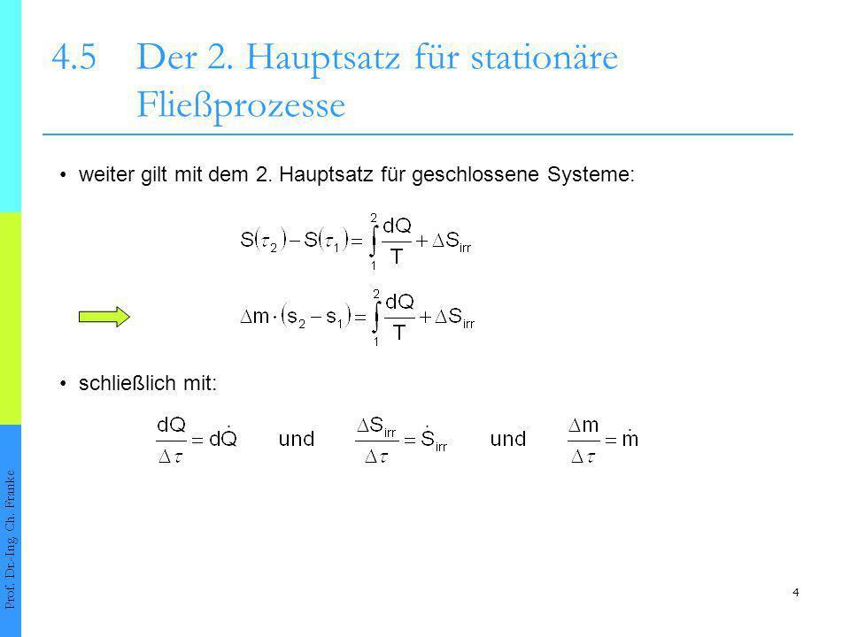 15 4.6Exergie und Anergie Prof.Dr.-Ing. Ch.