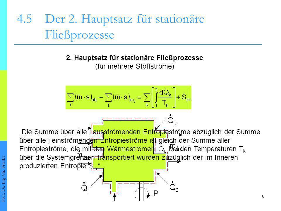 9 Kapitel 4:Der 2.Hauptsatz der Thermodynamik Prof.