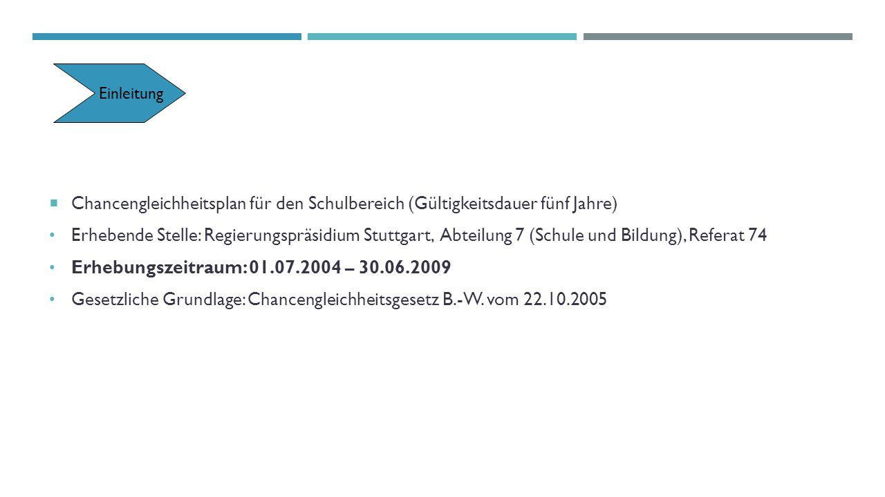 Einleitung  Chancengleichheitsplan für den Schulbereich (Gültigkeitsdauer fünf Jahre) Erhebende Stelle: Regierungspräsidium Stuttgart, Abteilung 7 (S