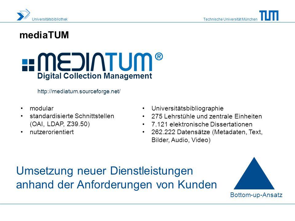 Technische Universität München Universitätsbibliothek Ansatz (1) 1.