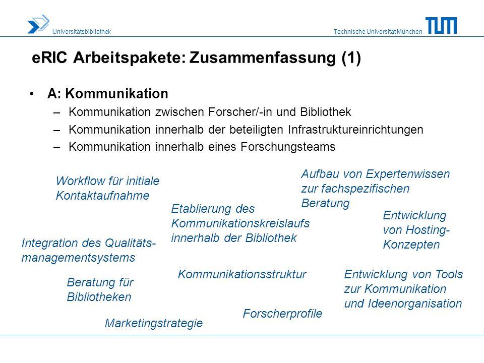 Technische Universität München Universitätsbibliothek eRIC Arbeitspakete: Zusammenfassung (1) A: Kommunikation –Kommunikation zwischen Forscher/-in und Bibliothek –Kommunikation innerhalb der beteiligten Infrastruktureinrichtungen –Kommunikation innerhalb eines Forschungsteams Workflow für initiale Kontaktaufnahme Etablierung des Kommunikationskreislaufs innerhalb der Bibliothek Aufbau von Expertenwissen zur fachspezifischen Beratung Kommunikationsstruktur Integration des Qualitäts- managementsystems Beratung für Bibliotheken Marketingstrategie Entwicklung von Hosting- Konzepten Entwicklung von Tools zur Kommunikation und Ideenorganisation Forscherprofile