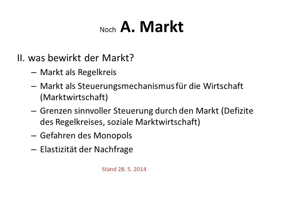 Noch A.Markt II. was bewirkt der Markt.