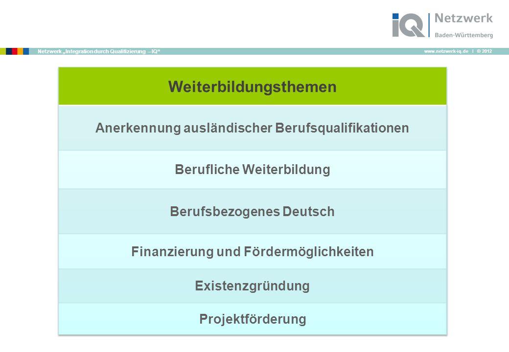 """www.netzwerk-iq.de I © 2012 Netzwerk """"Integration durch Qualifizierung – IQ"""