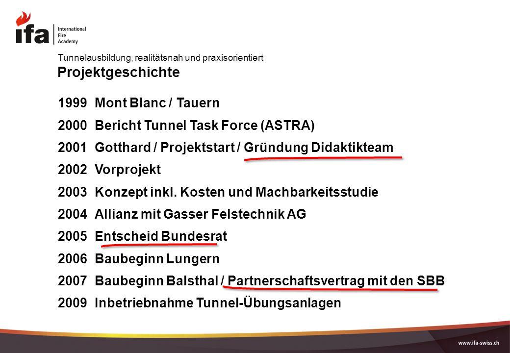 Projektgeschichte 1999 Mont Blanc / Tauern 2000 Bericht Tunnel Task Force (ASTRA) 2001 Gotthard / Projektstart / Gründung Didaktikteam 2002 Vorprojekt 2003 Konzept inkl.