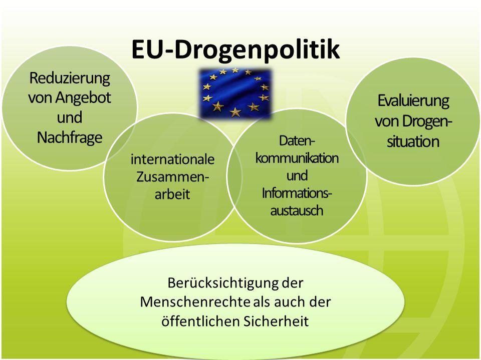 Reduzierung von Angebot und Nachfrage internationale Zusammen- arbeit Daten- kommunikation und Informations- austausch Evaluierung von Drogen- situati