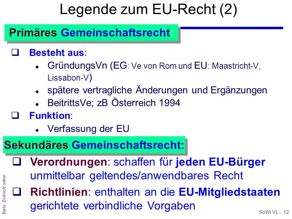 SoWi VL - 11 Barta: Zivilrecht online Aufbau des EU-Rechts Primäres GemeinschaftsR Sekundäres GemeinschaftsR = EU-VerfassungsR Verordnungen VO Richtlinien RL