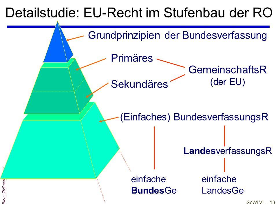 SoWi VL - 12 Barta: Zivilrecht online Legende zum EU-Recht (2) qBesteht aus: l GründungsVn (EG : Ve von Rom und EU : Maastricht-V, Lissabon-V ) l spät