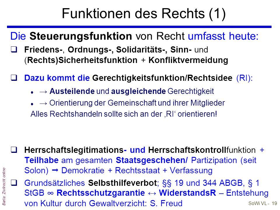 SoWi VL - 18 Barta: Zivilrecht online Rechtsfunktionen in modernen Gesellschaften