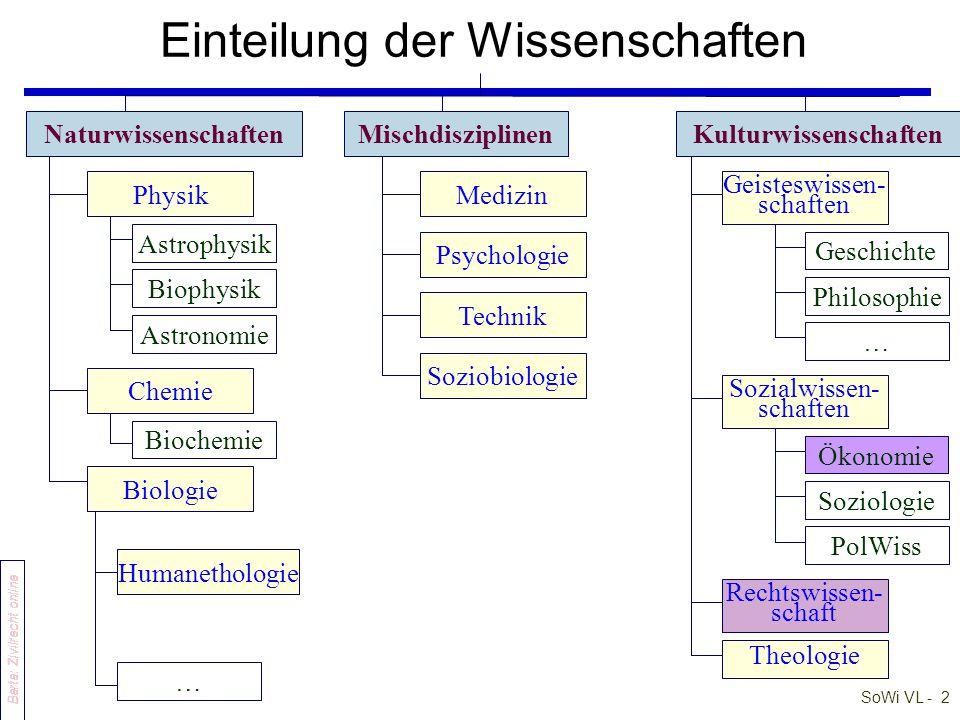 SoWi VL - 1 Barta: Zivilrecht online Allgemeines zur Rechtswissenschaft