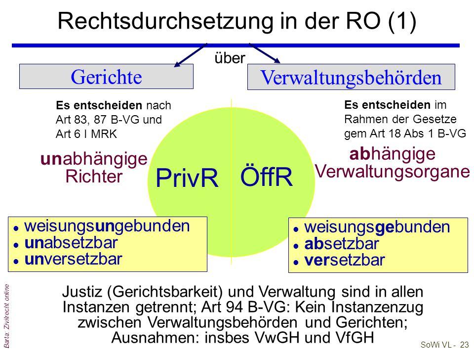 SoWi VL - 22 Barta: Zivilrecht online Rechtsdurchsetzung