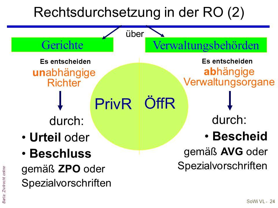 SoWi VL - 23 Barta: Zivilrecht online Rechtsdurchsetzung in der RO (1) unabhängige Richter PrivR ÖffR abhängige Verwaltungsorgane Justiz (Gerichtsbark