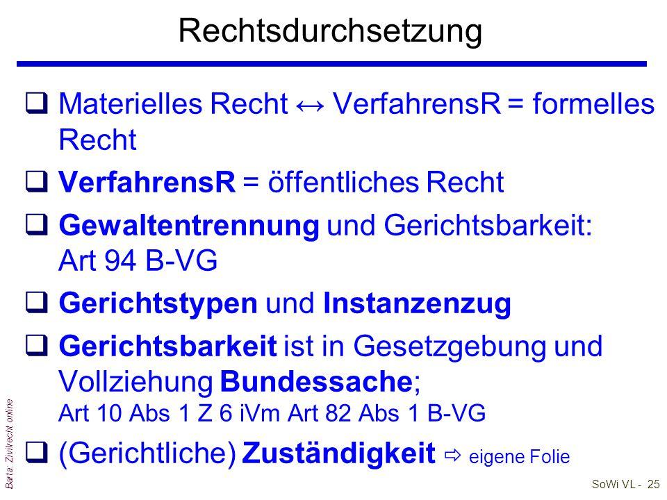 SoWi VL - 24 Barta: Zivilrecht online Rechtsdurchsetzung in der RO (2) unabhängige Richter PrivR ÖffR abhängige Verwaltungsorgane durch: Urteil oder B