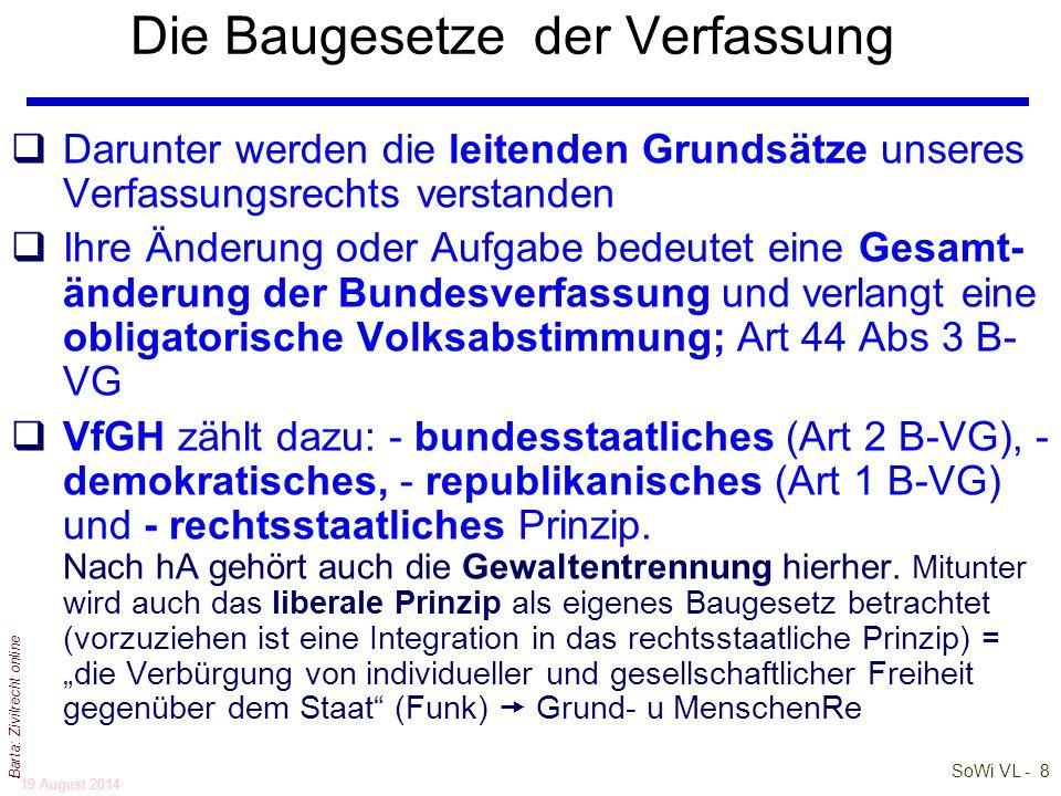SoWi VL - 7 Barta: Zivilrecht online Stufenbau der Rechtsordnung Zwangsvollstreckung / Exekution Urteile Bescheide Verträge (Rechts) Verordnungen einf
