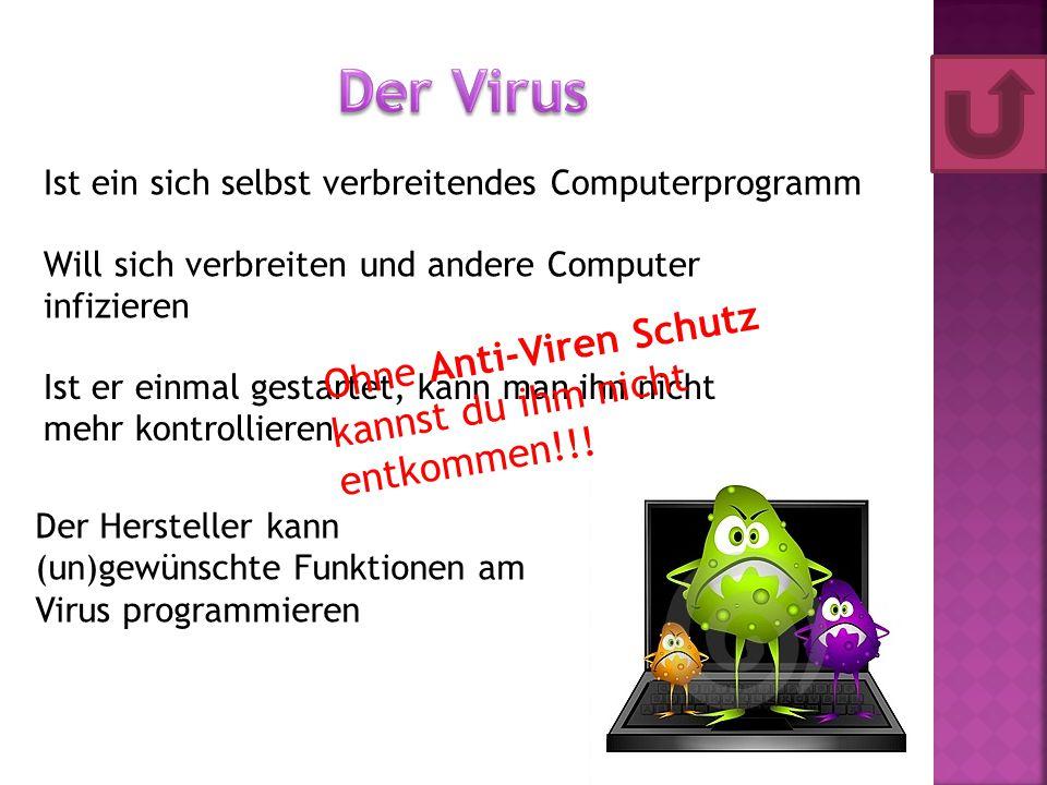 Ist ein sich selbst verbreitendes Computerprogramm Will sich verbreiten und andere Computer infizieren Ist er einmal gestartet, kann man ihn nicht meh