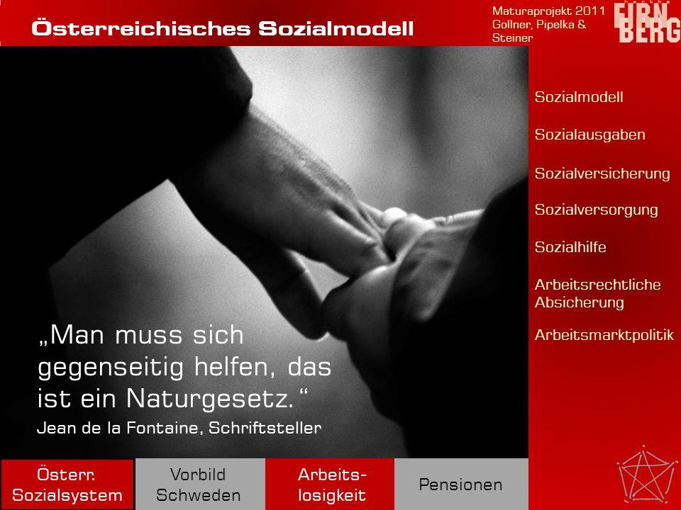 Geschichtliche Entwicklung Maturaprojekt 2011 Theresa Pipelka Arbeits- losigkeit Pensionen Österr.