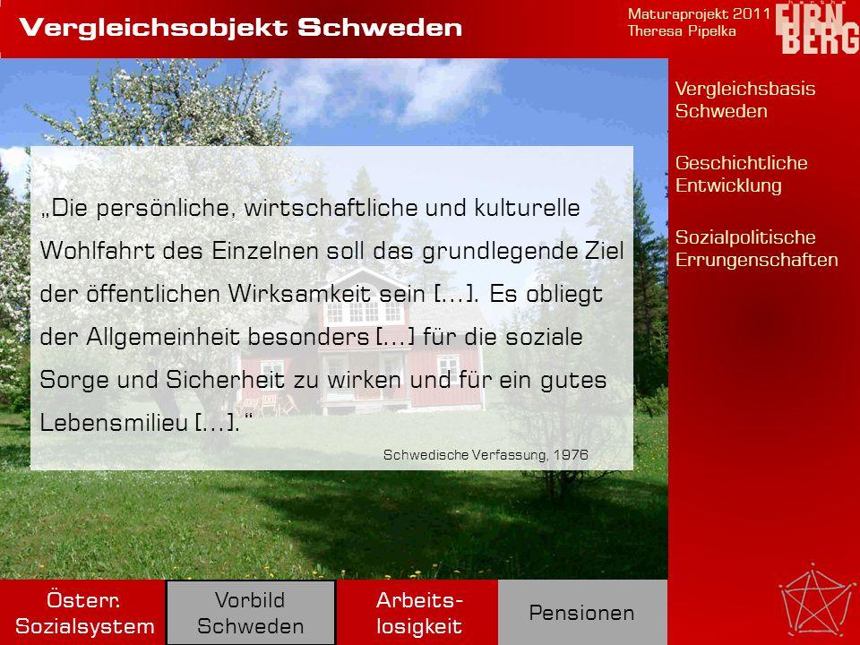 Geschichtliche Entwicklung Maturaprojekt 2011 Theresa Pipelka Arbeits- losigkeit Pensionen Österr. Sozialsystem Vorbild Schweden Sozialpolitische Erru