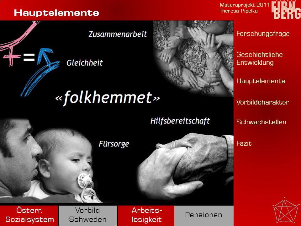Vorbildcharakter Schwachstellen Maturaprojekt 2011 Theresa Pipelka Hauptelemente Arbeits- losigkeit Pensionen Österr. Sozialsystem Vorbild Schweden Ge