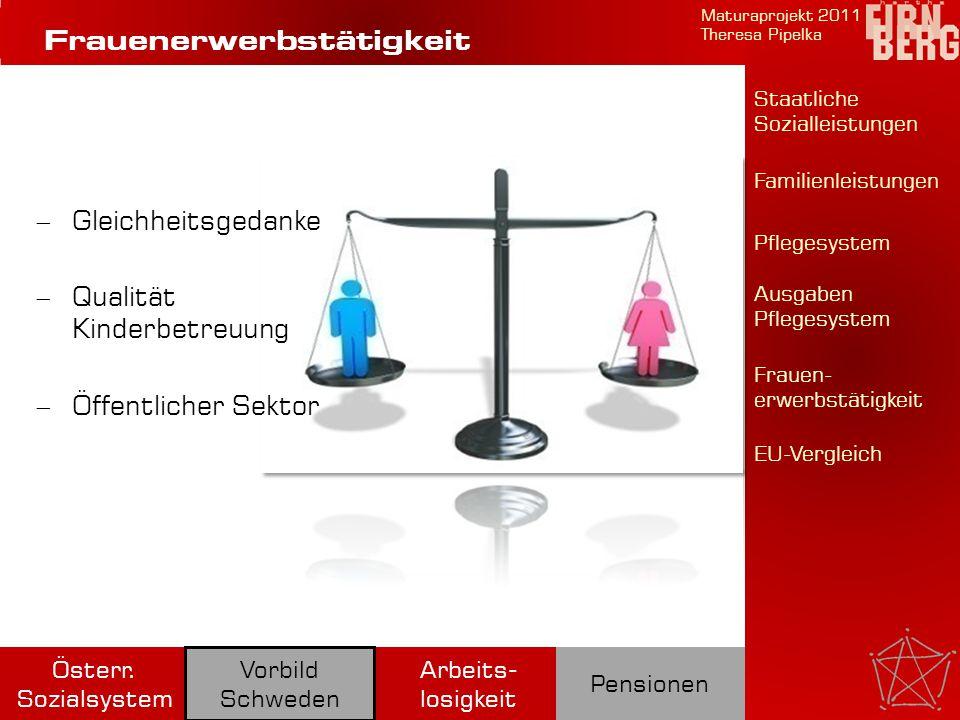 Familienleistungen Maturaprojekt 2011 Theresa Pipelka Arbeits- losigkeit Pensionen Österr.