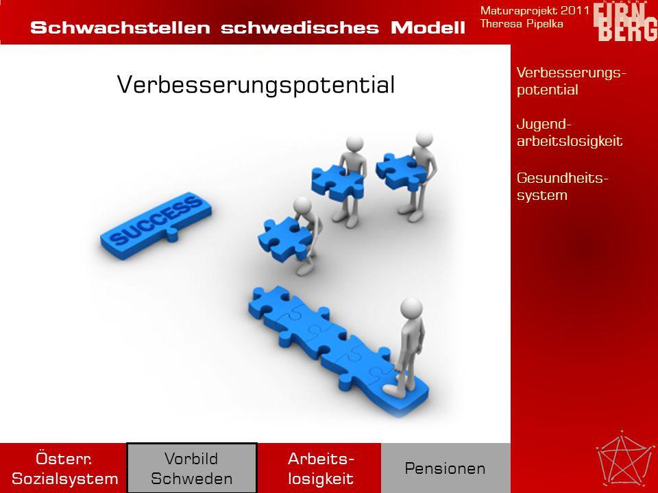 Jugend- arbeitslosigkeit Maturaprojekt 2011 Theresa Pipelka Arbeits- losigkeit Pensionen Österr. Sozialsystem Vorbild Schweden Gesundheits- system Ver