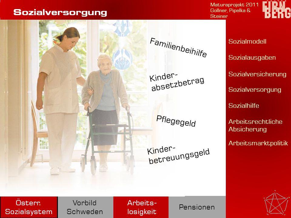 Arbeits- losigkeit Pensionen Vorbild Schweden Sozialmodell Sozialversorgung Sozialhilfe Arbeitsrechtliche Absicherung Arbeitsmarktpolitik Sozialversicherung Sozialausgaben Maturaprojekt 2011 Gollner, Pipelka & Steiner Österr.
