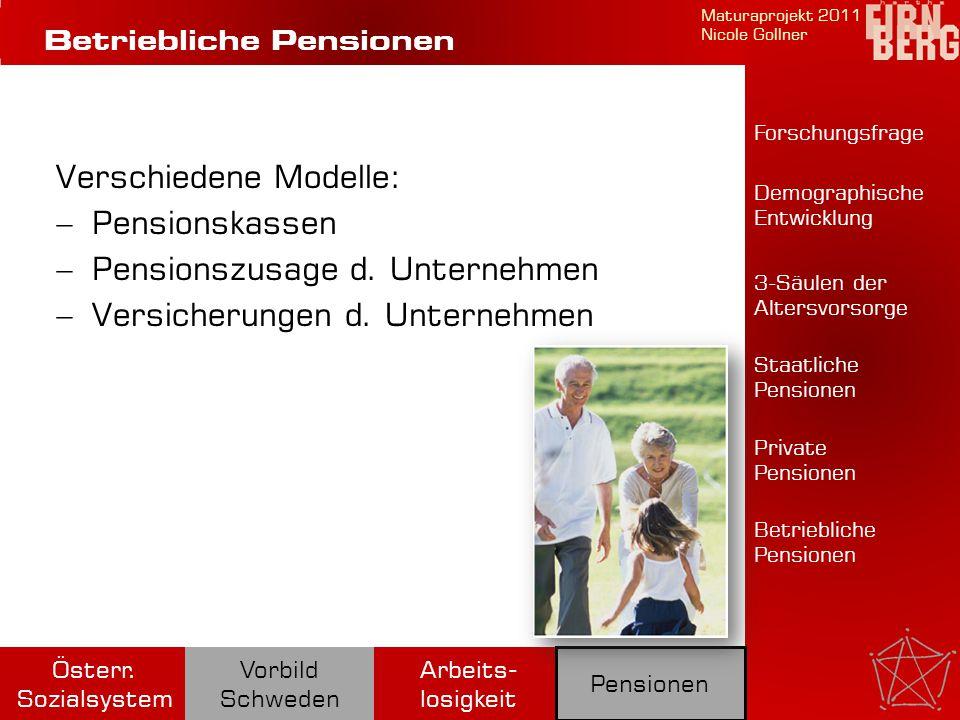 Maturaprojekt 2011 Nicole Gollner Arbeits- losigkeit Pensionen Österr. Sozialsystem Vorbild Schweden Forschungsfrage Demographische Entwicklung 3-Säul