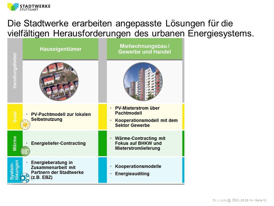 Dr. J. Link @ ÖEG, 28.06.14 / Seite 10 Die Stadtwerke erarbeiten angepasste Lösungen für die vielfältigen Herausforderungen des urbanen Energiesystems