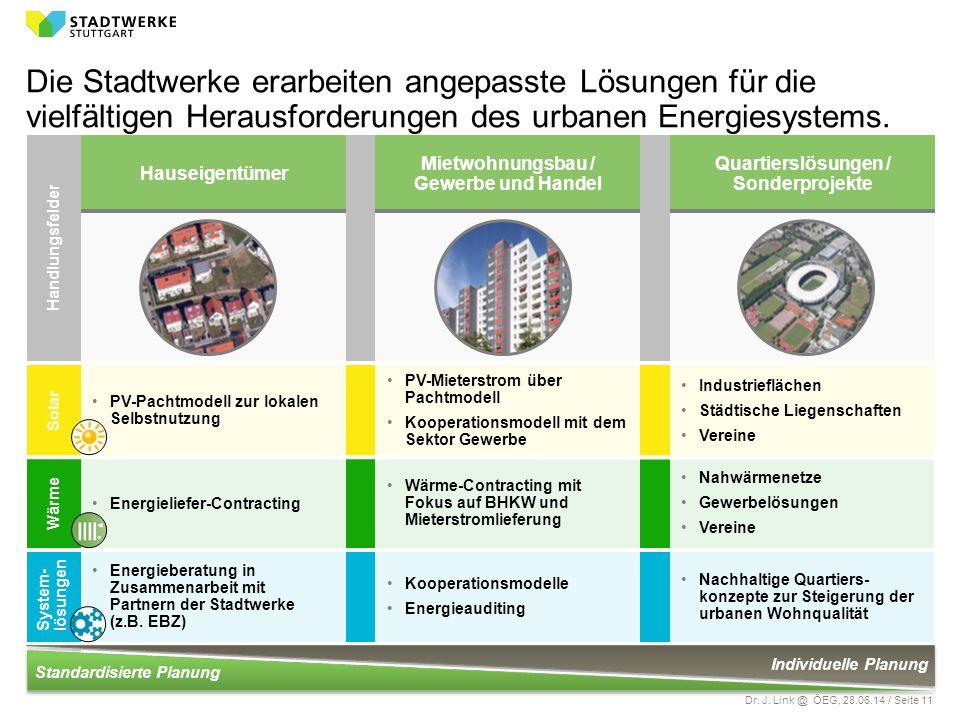 Dr. J. Link @ ÖEG, 28.06.14 / Seite 11 Die Stadtwerke erarbeiten angepasste Lösungen für die vielfältigen Herausforderungen des urbanen Energiesystems