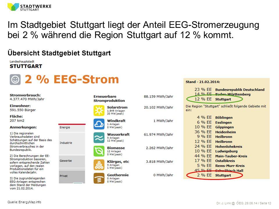 Dr. J. Link @ ÖEG, 28.06.14 / Seite 12 Im Stadtgebiet Stuttgart liegt der Anteil EEG-Stromerzeugung bei 2 % während die Region Stuttgart auf 12 % komm