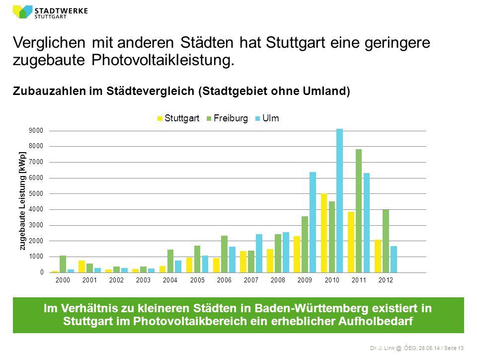 Dr. J. Link @ ÖEG, 28.06.14 / Seite 13 Verglichen mit anderen Städten hat Stuttgart eine geringere zugebaute Photovoltaikleistung. Im Verhältnis zu kl