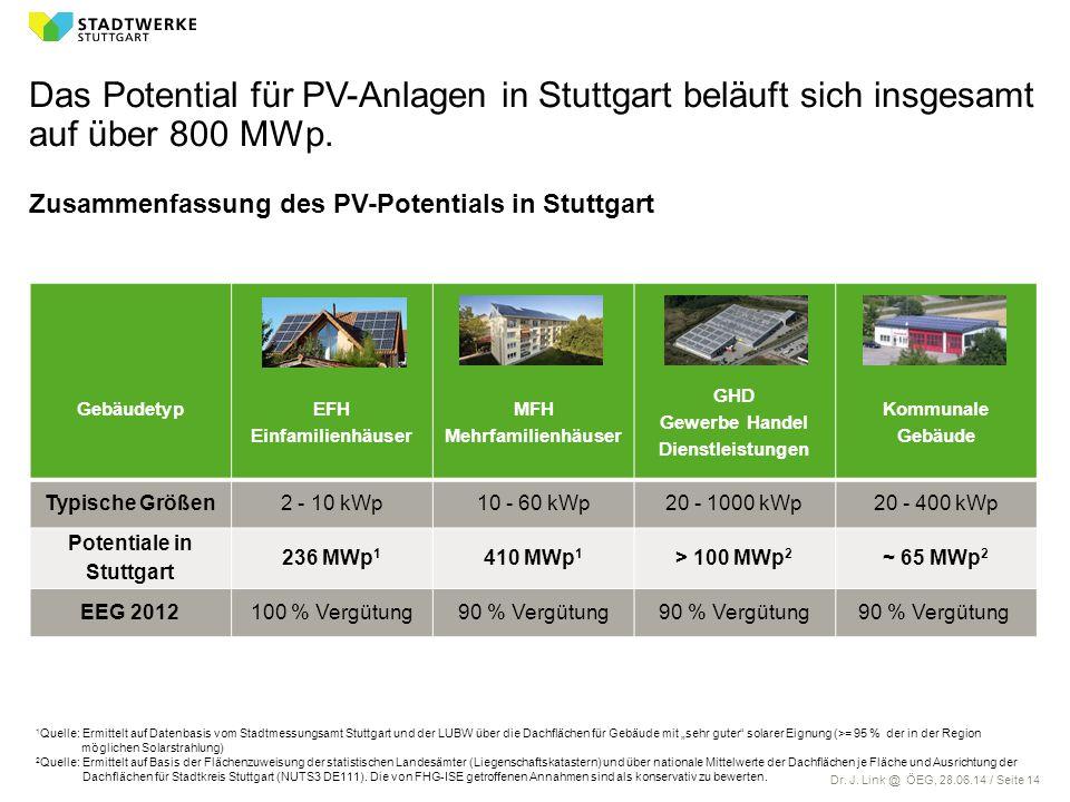 Dr. J. Link @ ÖEG, 28.06.14 / Seite 14 Das Potential für PV-Anlagen in Stuttgart beläuft sich insgesamt auf über 800 MWp. Gebäudetyp EFH Einfamilienhä