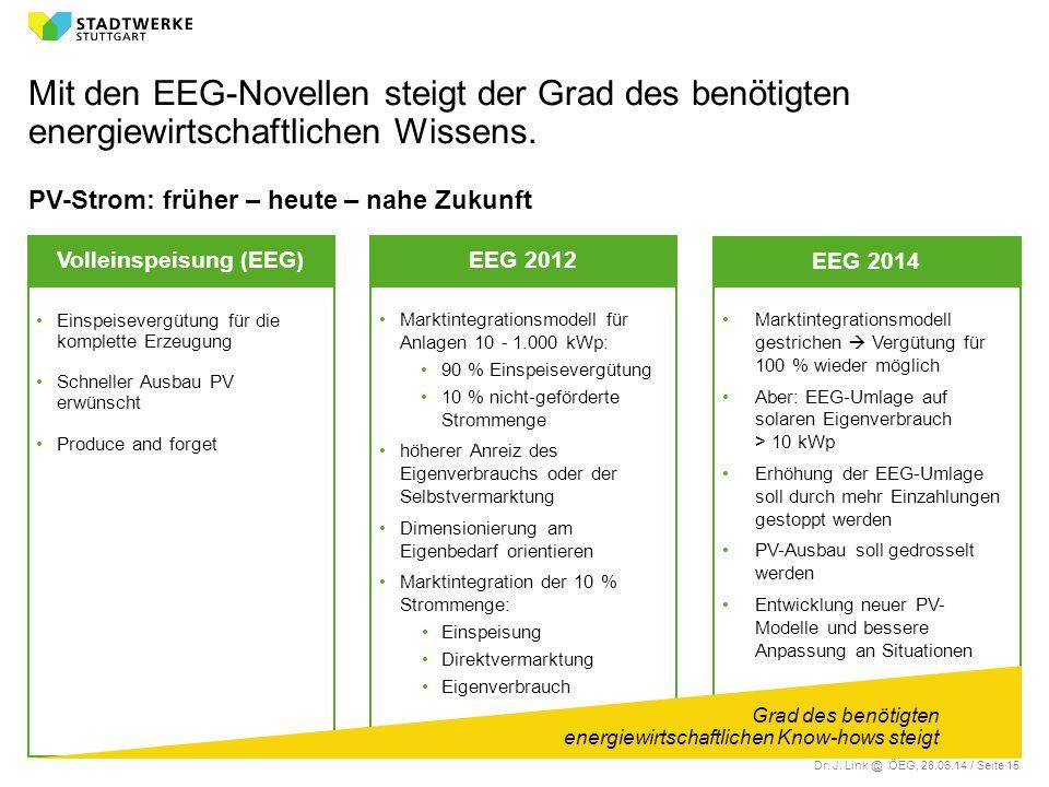 Dr. J. Link @ ÖEG, 28.06.14 / Seite 15 Mit den EEG-Novellen steigt der Grad des benötigten energiewirtschaftlichen Wissens. PV-Strom: früher – heute –