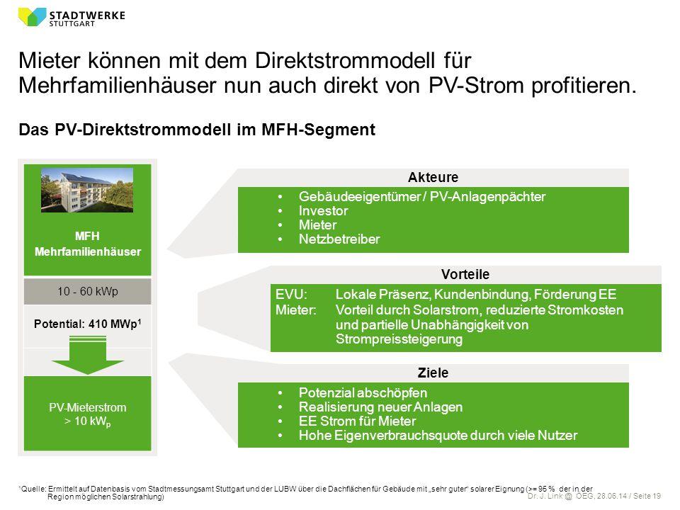 Dr. J. Link @ ÖEG, 28.06.14 / Seite 19 Mieter können mit dem Direktstrommodell für Mehrfamilienhäuser nun auch direkt von PV-Strom profitieren. Das PV