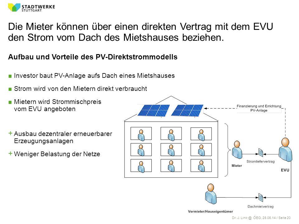 Dr. J. Link @ ÖEG, 28.06.14 / Seite 20 Die Mieter können über einen direkten Vertrag mit dem EVU den Strom vom Dach des Mietshauses beziehen. ■Investo
