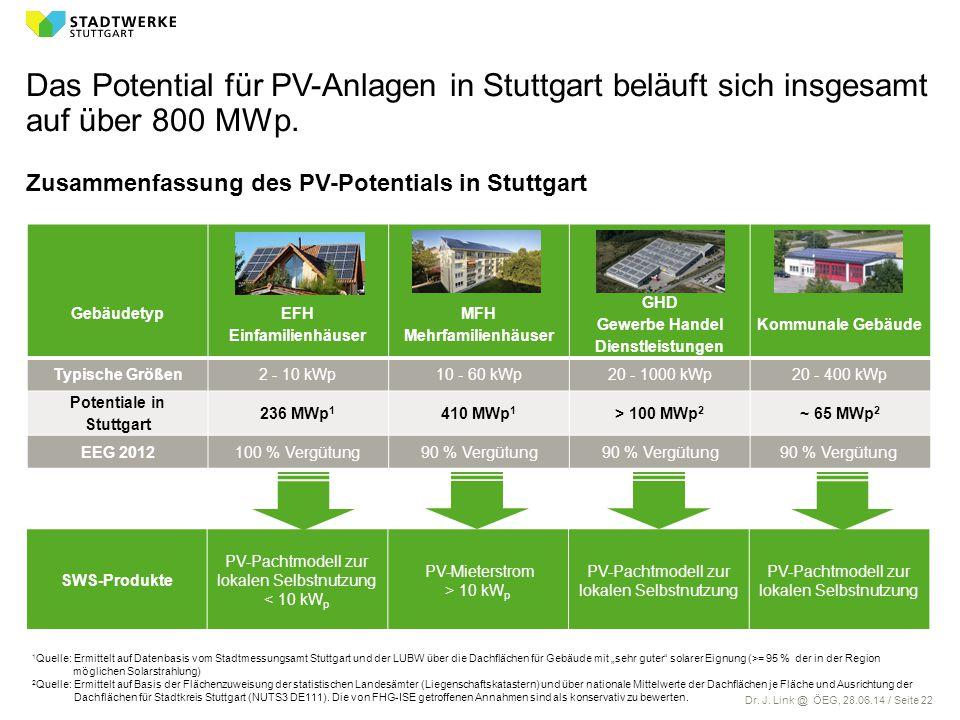 Dr. J. Link @ ÖEG, 28.06.14 / Seite 22 Das Potential für PV-Anlagen in Stuttgart beläuft sich insgesamt auf über 800 MWp. Gebäudetyp EFH Einfamilienhä