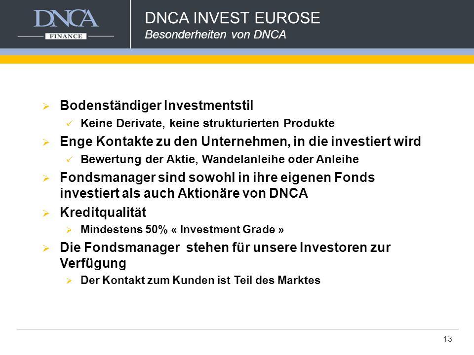 13 DNCA INVEST EUROSE Besonderheiten von DNCA  Bodenständiger Investmentstil Keine Derivate, keine strukturierten Produkte  Enge Kontakte zu den Unternehmen, in die investiert wird Bewertung der Aktie, Wandelanleihe oder Anleihe  Fondsmanager sind sowohl in ihre eigenen Fonds investiert als auch Aktionäre von DNCA  Kreditqualität  Mindestens 50% « Investment Grade »  Die Fondsmanager stehen für unsere Investoren zur Verfügung  Der Kontakt zum Kunden ist Teil des Marktes