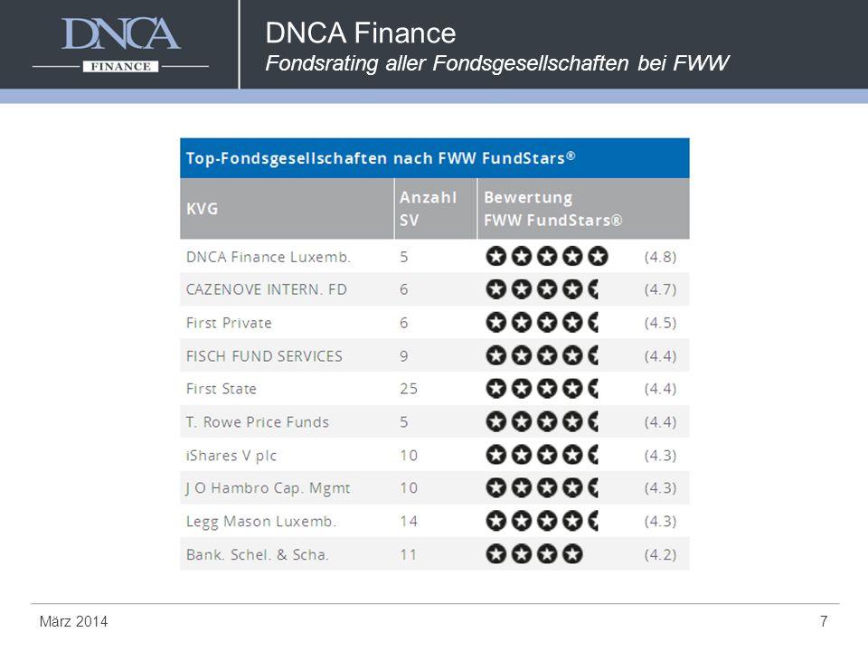 7 DNCA Finance Fondsrating aller Fondsgesellschaften bei FWW März 2014