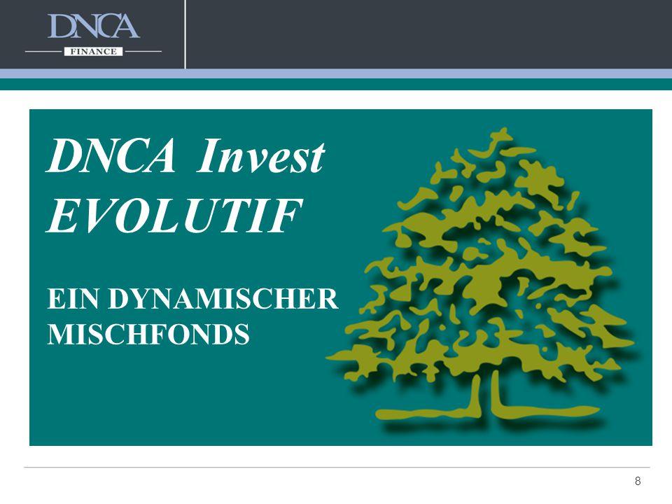 8 DNCA Invest EVOLUTIF EIN DYNAMISCHER MISCHFONDS