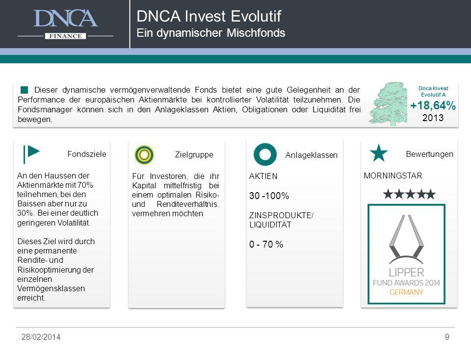 9 Dieser dynamische vermögenverwaltende Fonds bietet eine gute Gelegenheit an der Performance der europäischen Aktienmärkte bei kontrollierter Volatil