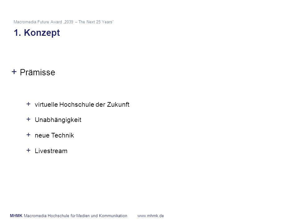 MHMK Macromedia Hochschule für Medien und Kommunikationwww.mhmk.de + Prämisse + virtuelle Hochschule der Zukunft + Unabhängigkeit + neue Technik + Liv