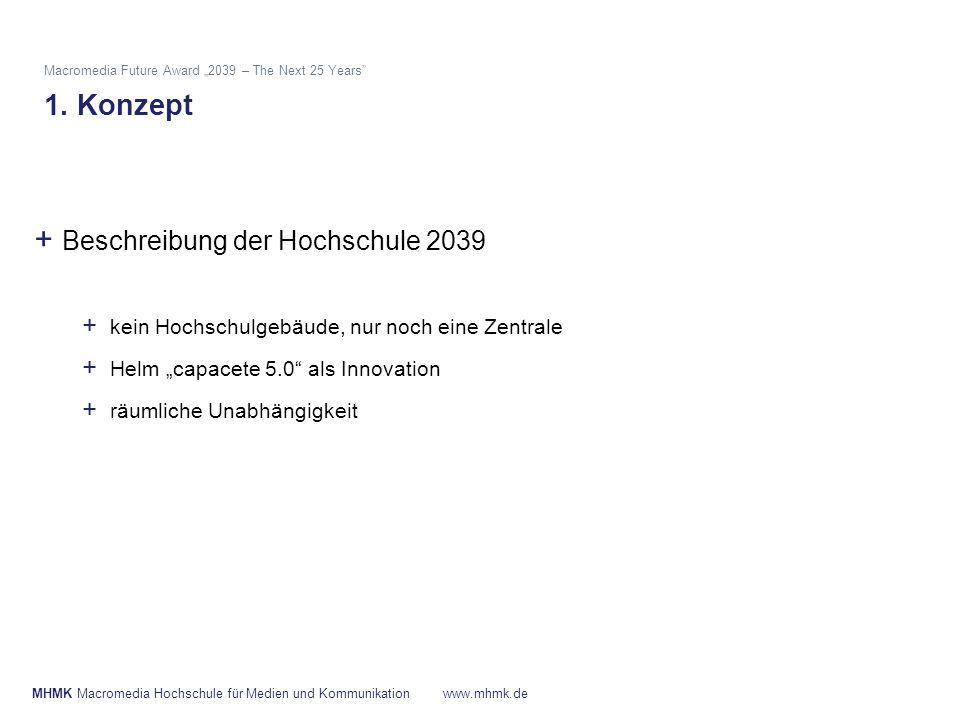 MHMK Macromedia Hochschule für Medien und Kommunikationwww.mhmk.de + Beschreibung der Hochschule 2039 + kein Hochschulgebäude, nur noch eine Zentrale