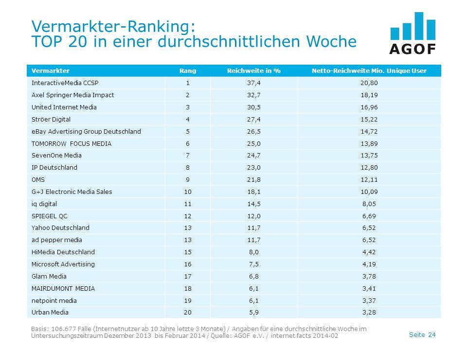 Seite 24 Vermarkter-Ranking: TOP 20 in einer durchschnittlichen Woche Basis: 106.677 Fälle (Internetnutzer ab 10 Jahre letzte 3 Monate) / Angaben für eine durchschnittliche Woche im Untersuchungszeitraum Dezember 2013 bis Februar 2014 / Quelle: AGOF e.V.