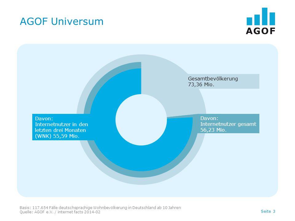 Seite 3 AGOF Universum Basis: 117.654 Fälle deutschsprachige Wohnbevölkerung in Deutschland ab 10 Jahren Quelle: AGOF e.V. / internet facts 2014-02 Ge