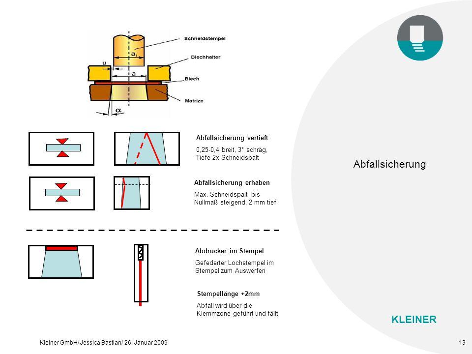 KLEINER Kleiner GmbH/ Jessica Bastian/ 26. Januar 200913 Abfallsicherung Abfallsicherung vertieft 0,25-0,4 breit, 3° schräg, Tiefe 2x Schneidspalt Abf
