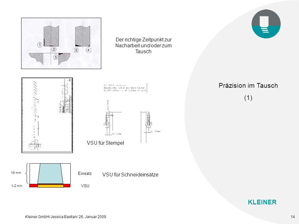 KLEINER Kleiner GmbH/ Jessica Bastian/ 26. Januar 200914 Präzision im Tausch (1) Der richtige Zeitpunkt zur Nacharbeit und/oder zum Tausch VSU Einsatz
