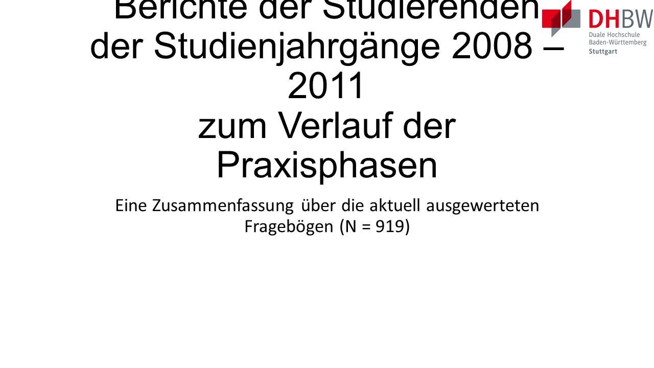 Berichte der Studierenden der Studienjahrgänge 2008 – 2011 zum Verlauf der Praxisphasen Eine Zusammenfassung über die aktuell ausgewerteten Fragebögen