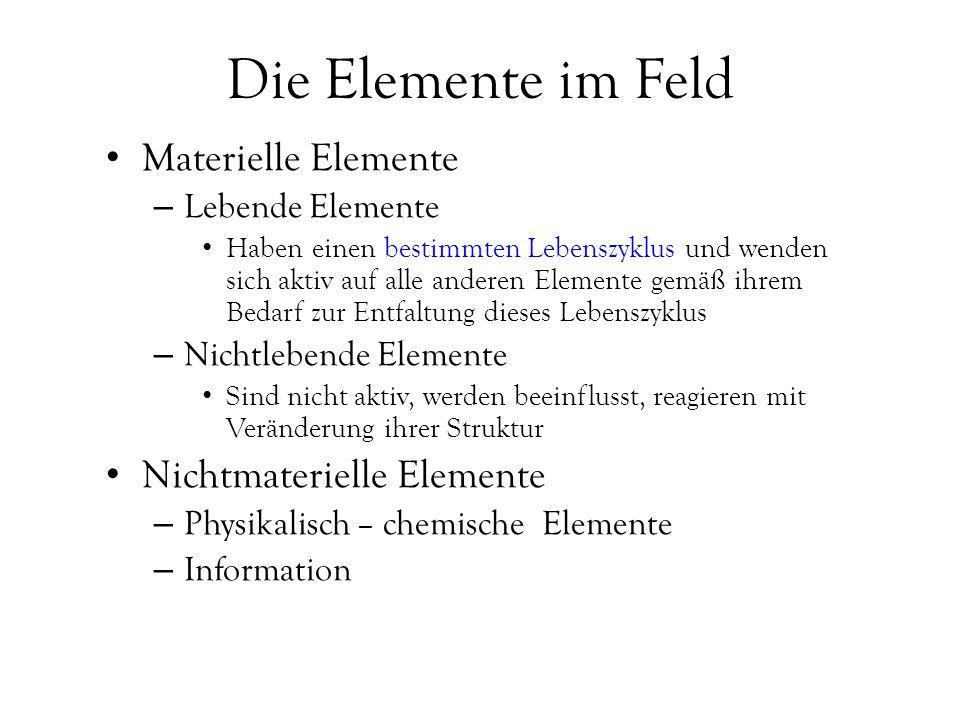 Die Elemente im Feld Materielle Elemente – Lebende Elemente Haben einen bestimmten Lebenszyklus und wenden sich aktiv auf alle anderen Elemente gemäß