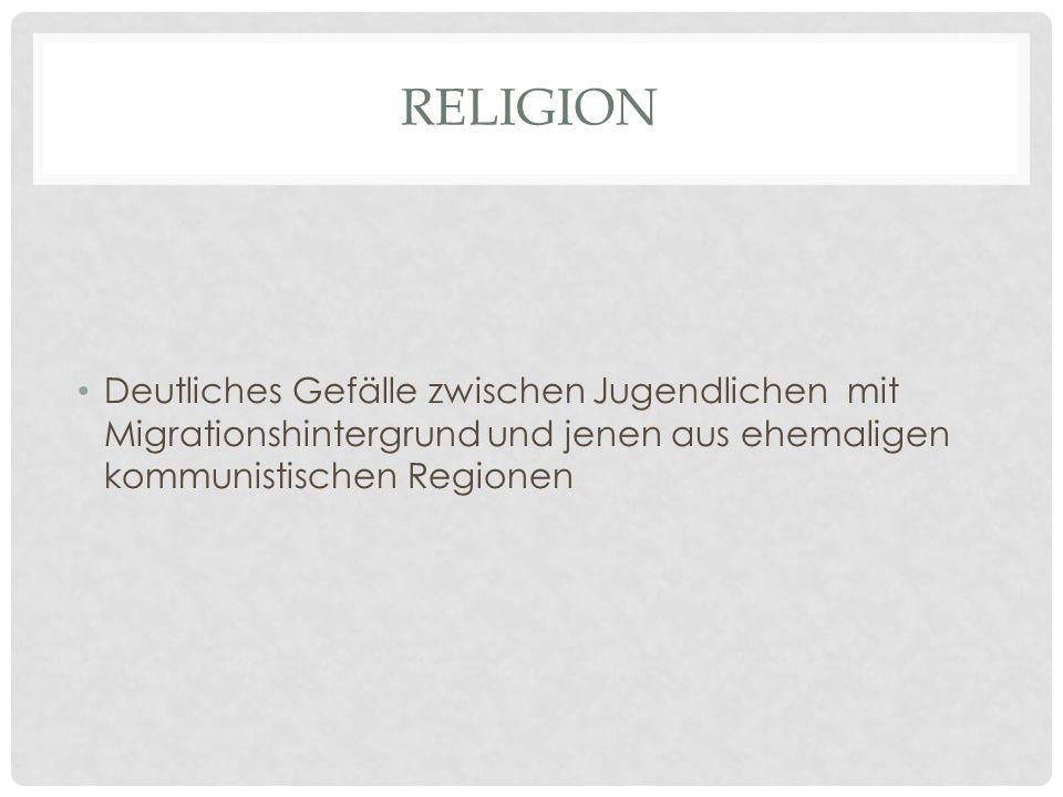 RELIGION Deutliches Gefälle zwischen Jugendlichen mit Migrationshintergrund und jenen aus ehemaligen kommunistischen Regionen
