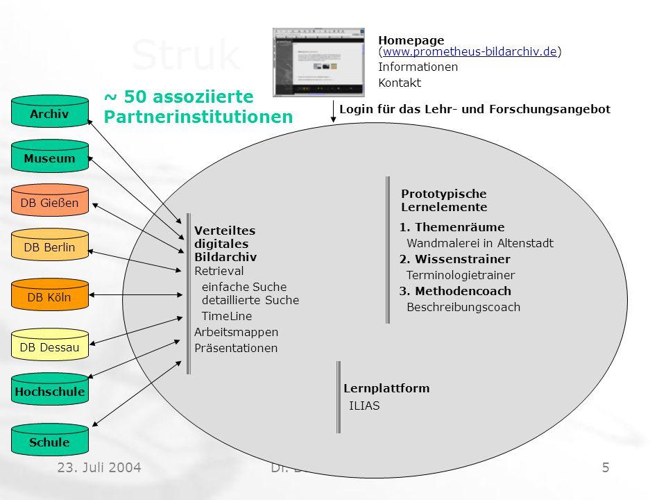 23. Juli 2004Dr. Bettina Pfleging5 Homepage (www.prometheus-bildarchiv.de)www.prometheus-bildarchiv.de Informationen Kontakt Login für das Lehr- und F