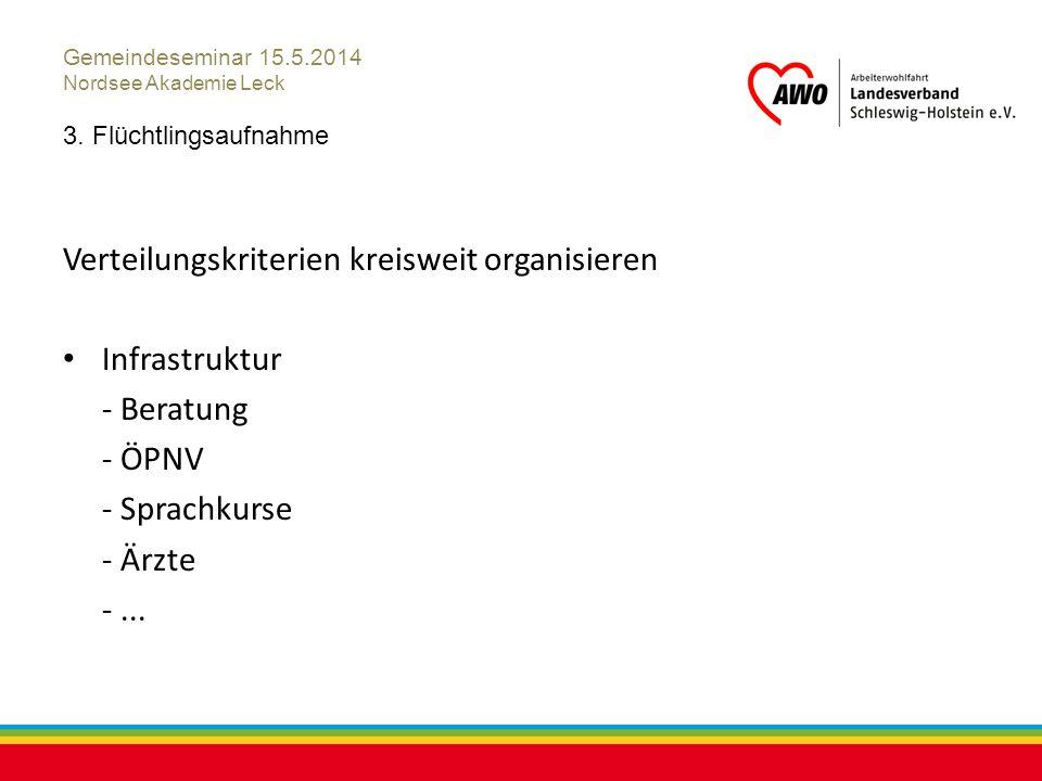 Kiel, Juli 2012 Gemeindeseminar 15.5.2014 Nordsee Akademie Leck 3. Flüchtlingsaufnahme Verteilungskriterien kreisweit organisieren Infrastruktur - Ber